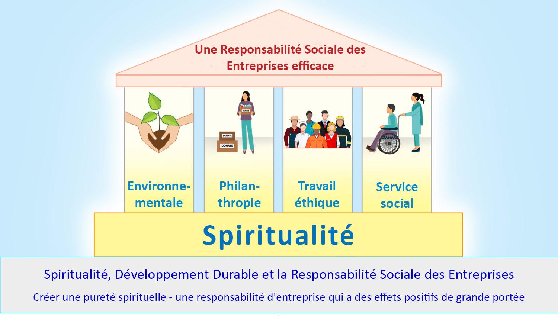 La Spiritualité, le Développement Durable et la Responsabilité Sociale des Entreprises