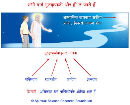 HIN-all-paths-lead-to-guru