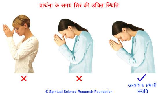 प्रार्थना के समय सिर की उचित स्थिति
