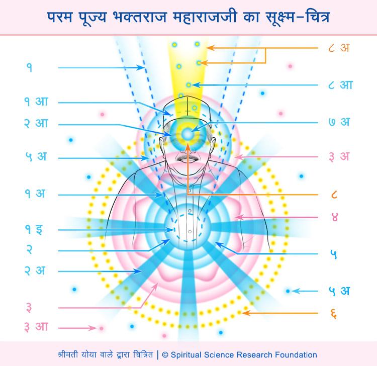 HIN_PP-Bhaktaraj-Maharaj-3