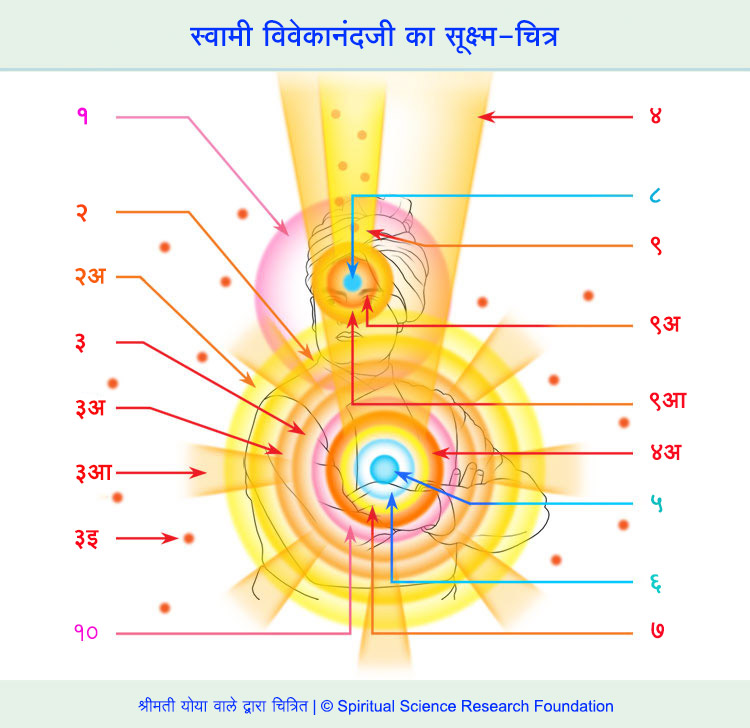 HIN_Vivenkananda_Subtle_3