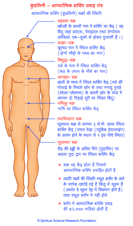 HIN_L_Physical Illnessess_Spiritual Causes and Remedies