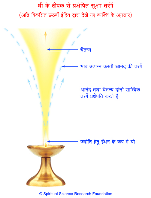 2-HIN_candle-ghee