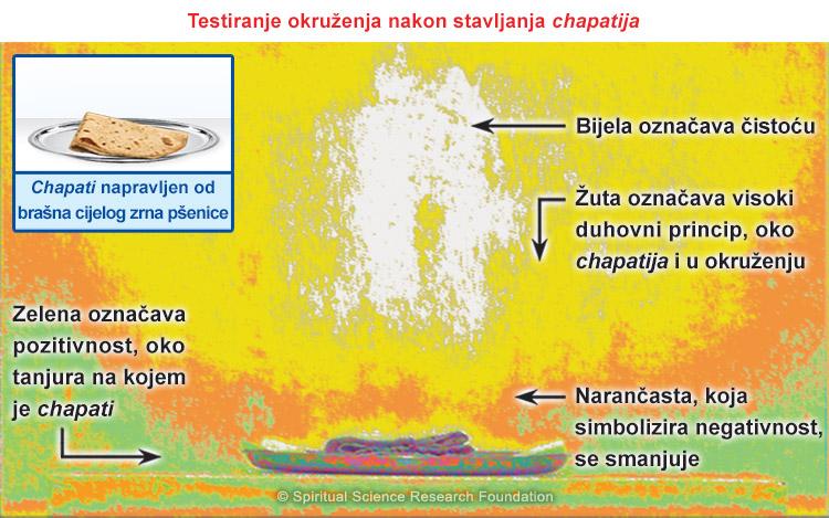 02_CRO_chapati