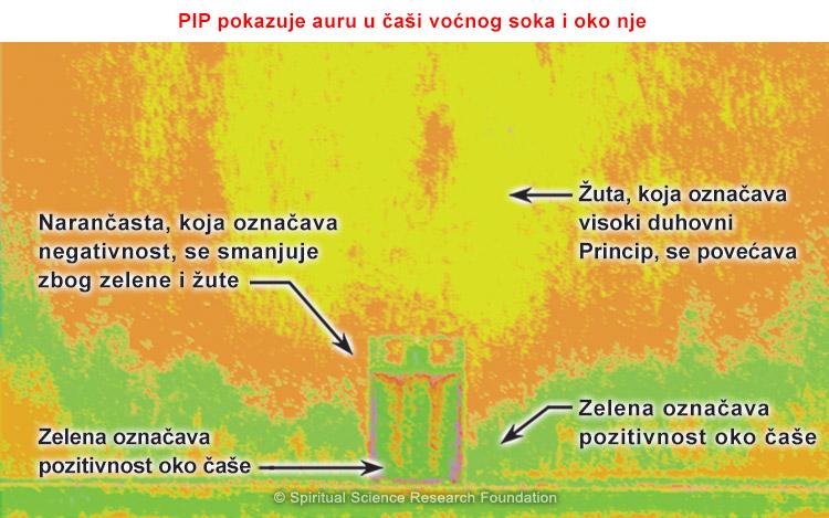 4-CRO-PIP-juice