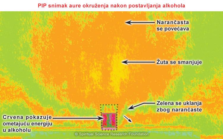 Istraživanje vibracija koje emitiraju meso i vino pomoću biofeedback uređaja
