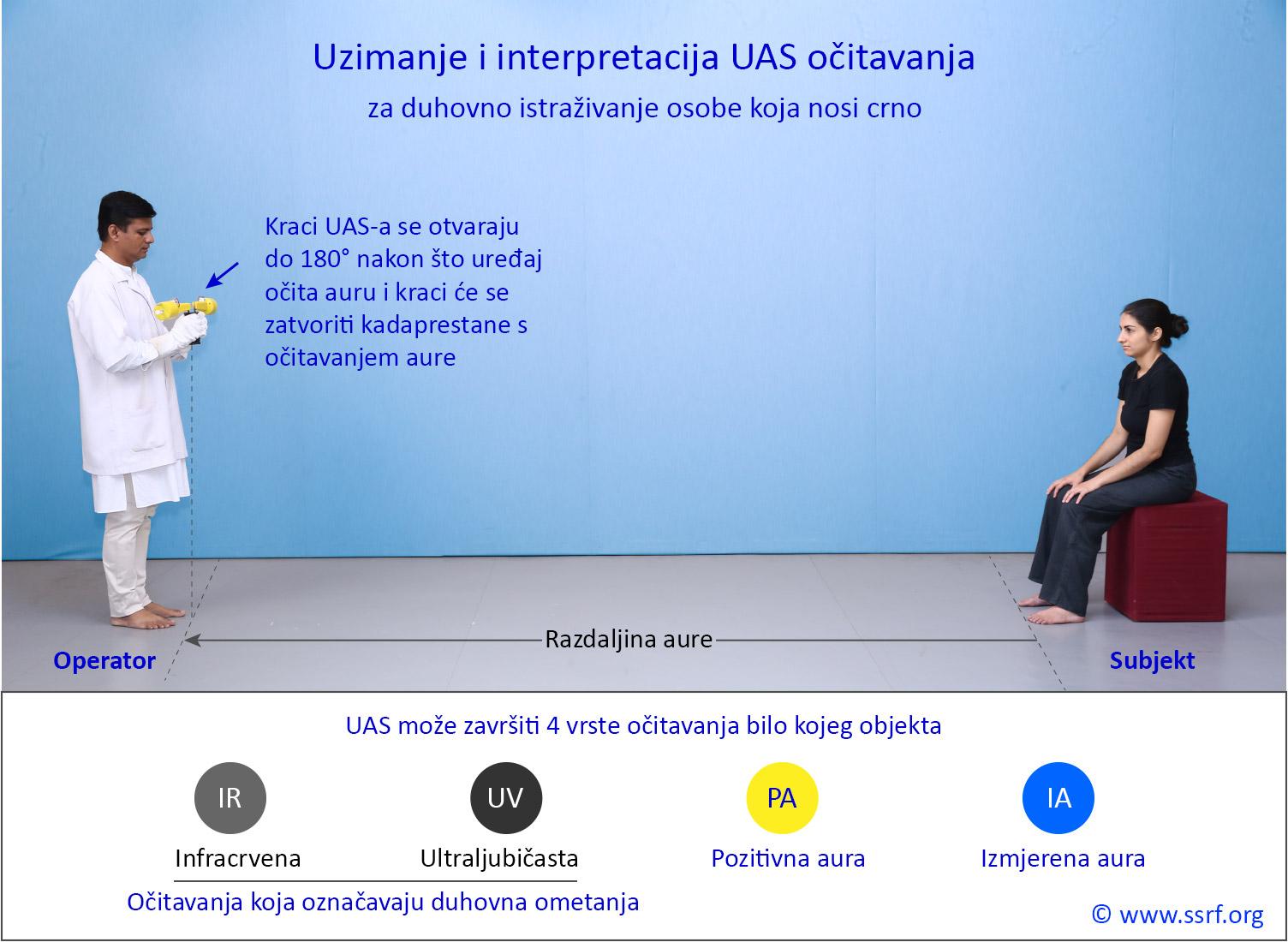 Informacije o univerzalnom termo skeneru (UTS)