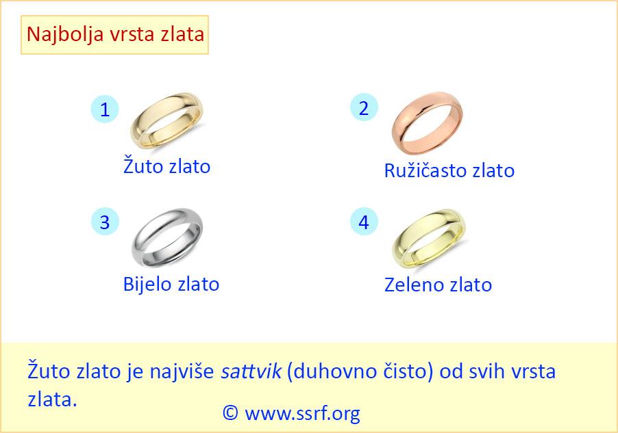 Dizajn nakita Drugi dio – Čimbenici koji mogu utjecati na duhovnu čistoću nakita