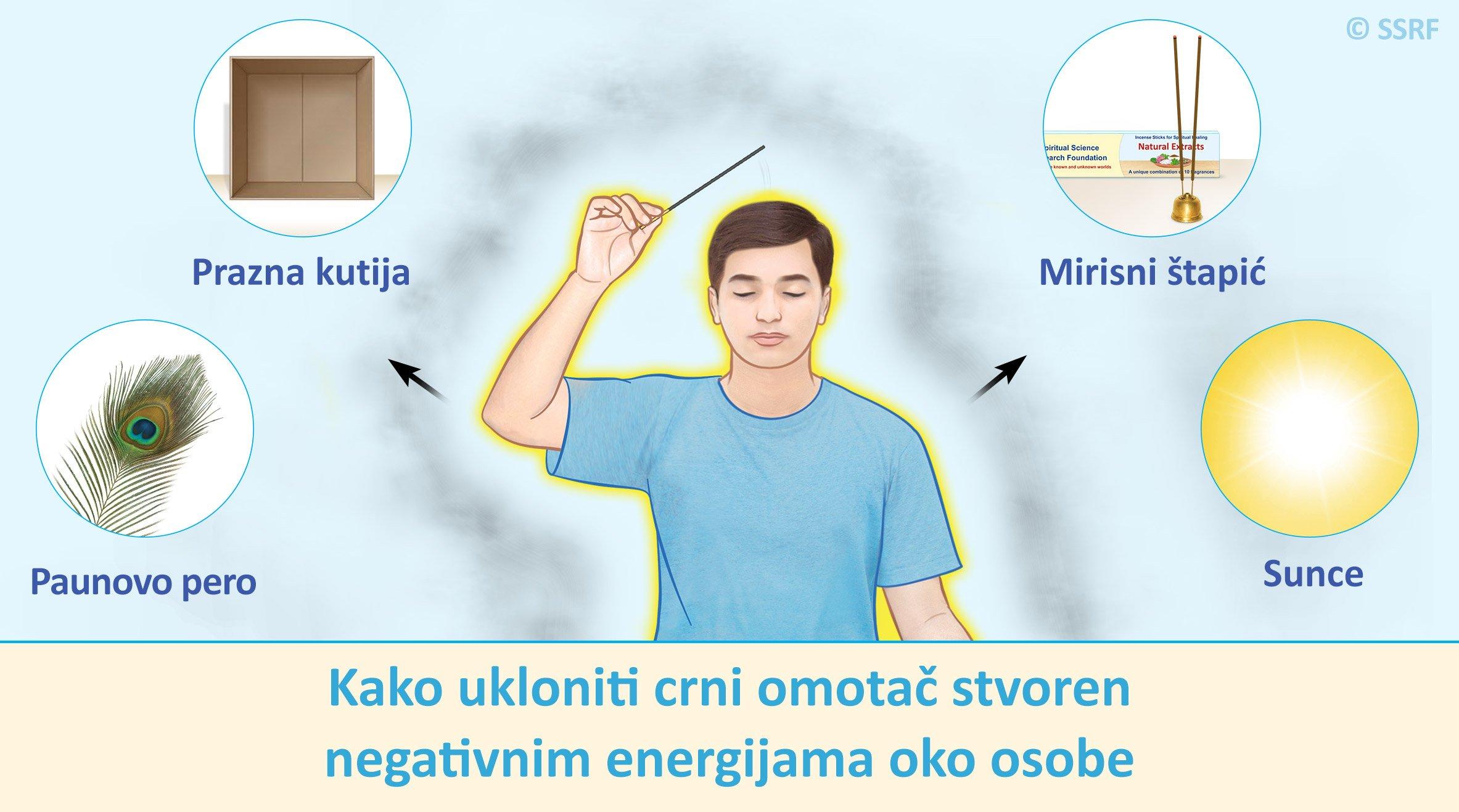 Duhovno čišćenje osobe od crnog omotača stvorenog negativnim energijama