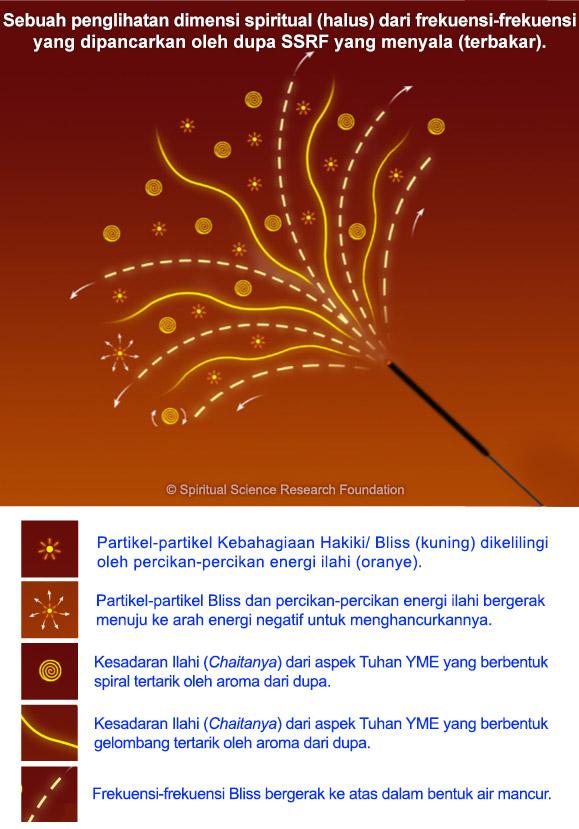 1-IND-SSRF-incense-stick-subtle