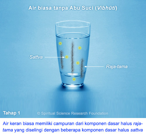1-IND-Holy-water-1
