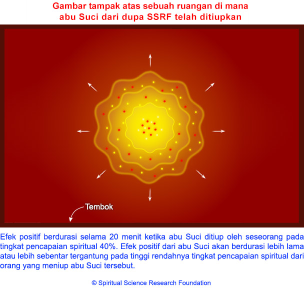 Indonesian - Blowing Holy ash subtle picture