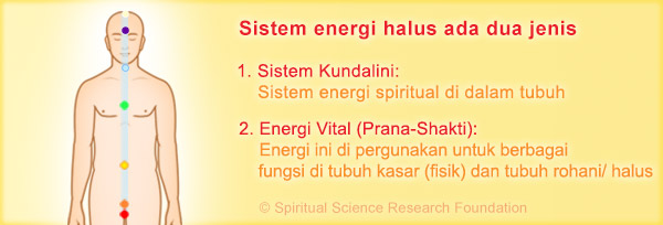 2-IND_(M)_Sp-Energy