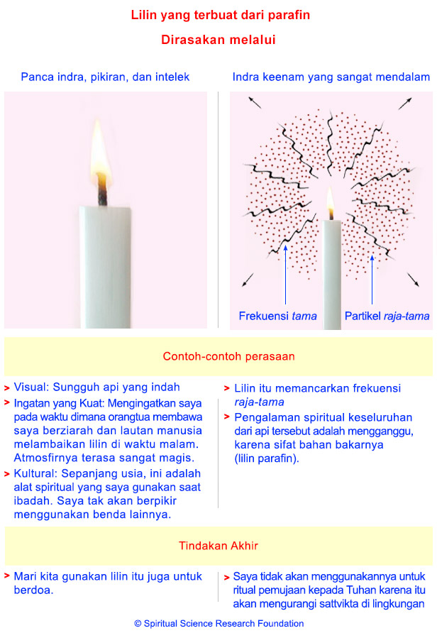 2_ind_sixth-sense-candle-made-of-paraffin-wax
