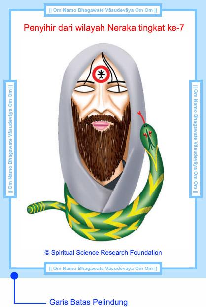 Gambar Berdasarkan Pengetahuan Dimensi Spiritual