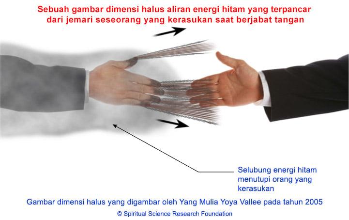 Berjabat tangan – perspektif spiritual