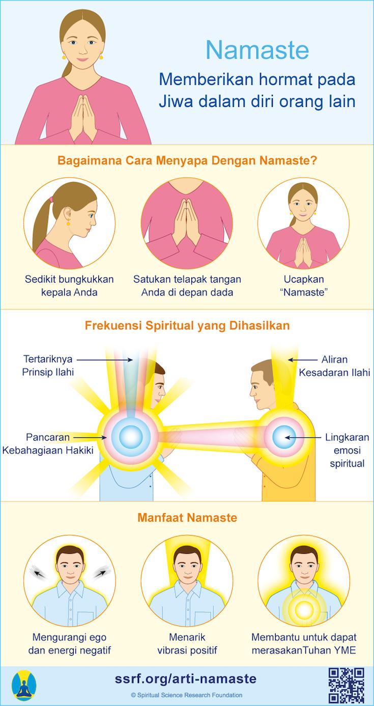 Arti Namaste