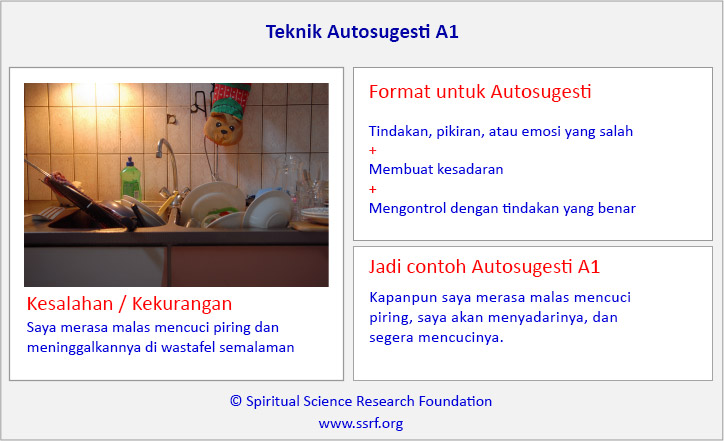 Teknik Autosugesti A1