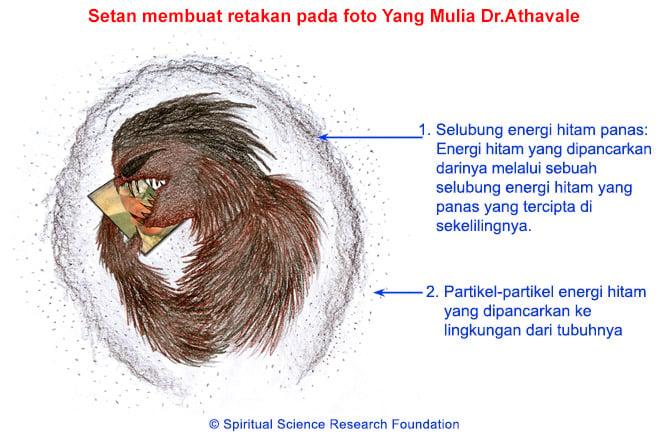 Studi kasus - Retakan muncul pada laminasi foto Yang Mulia Dr. Athavale