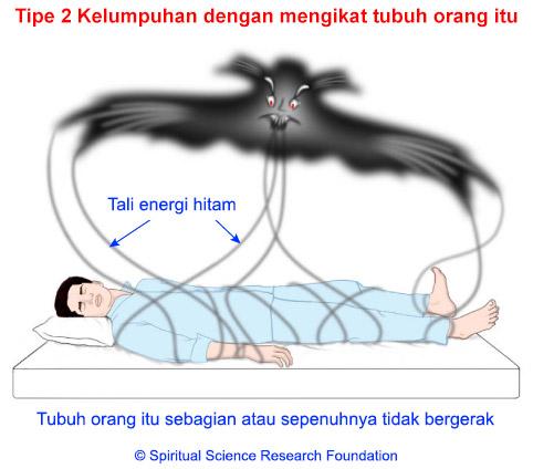 Kelumpuhan ketika tidur