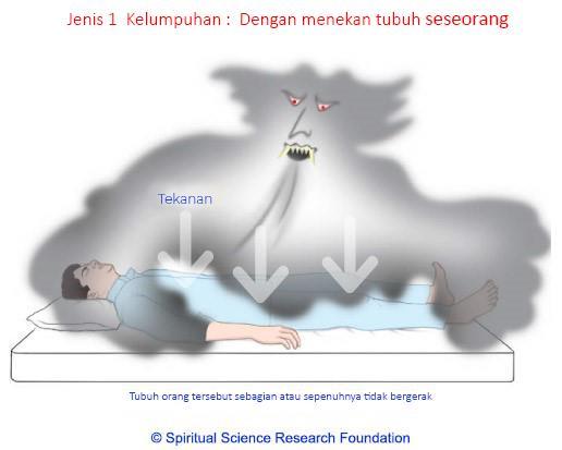 Serangan lumpuh saat tidur (Ketindihan)