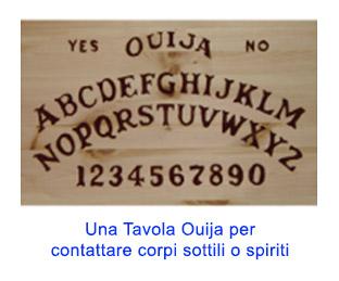 Qual la prospettiva spirituale del contattare i miei - La tavola ouija film ...