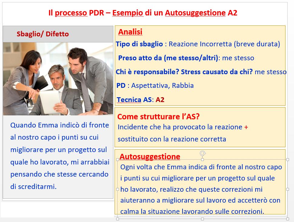 Tecnica di Autosuggestione A2