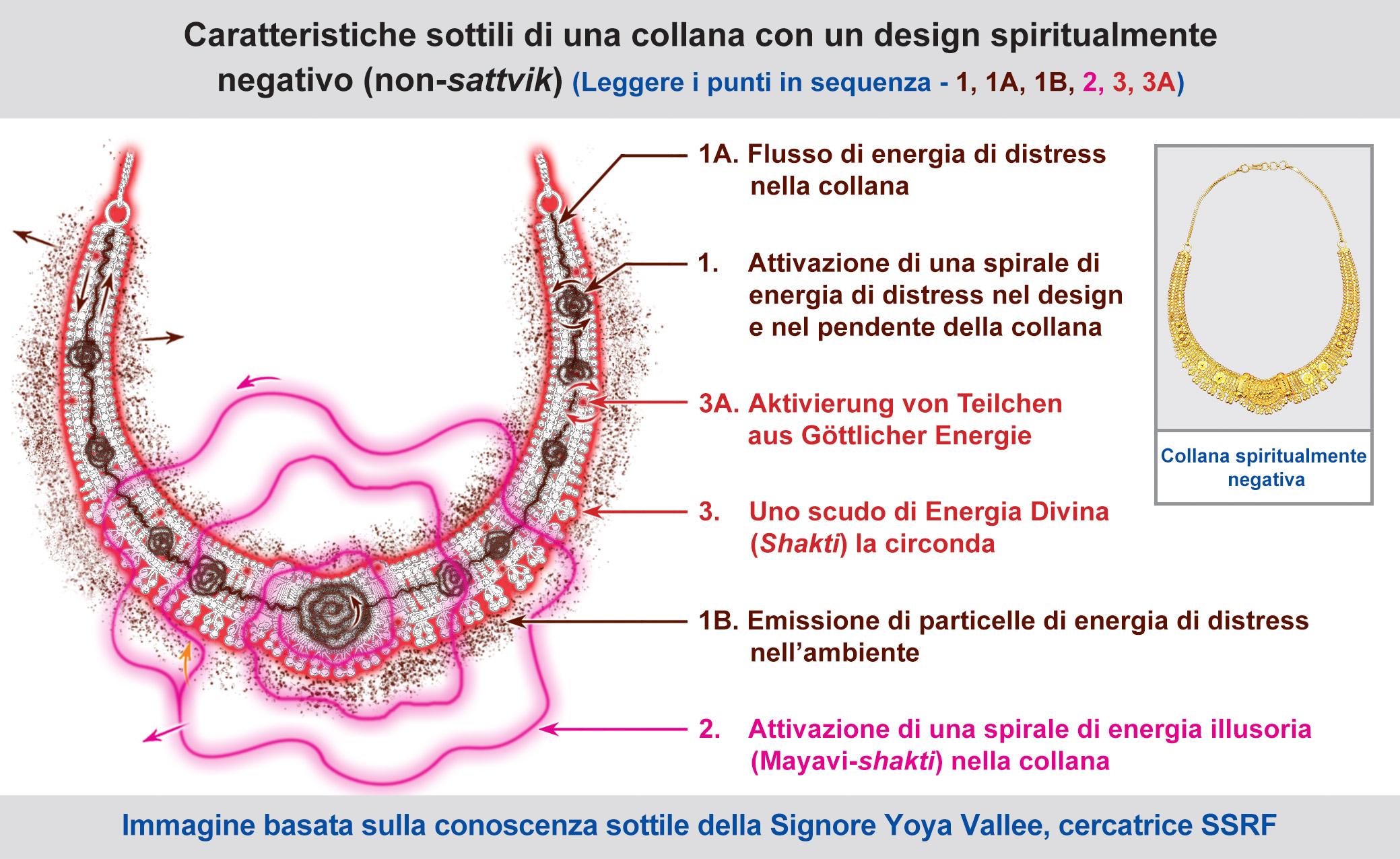 Il design dei Gioielli