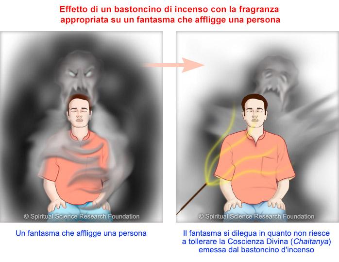 Bastoncini di incenso per la guarigione spirituale