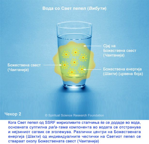 2-MKD_Holy-water-2---upd