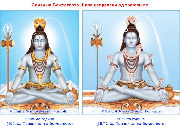 Компаративно истражување на комерцијална слика од Божеството Шива и слика направена од страна на трагачи со помош на ПИП-технологија