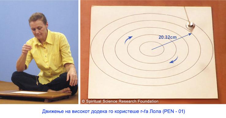 02-MKD (L)_Lola-results-pendulum