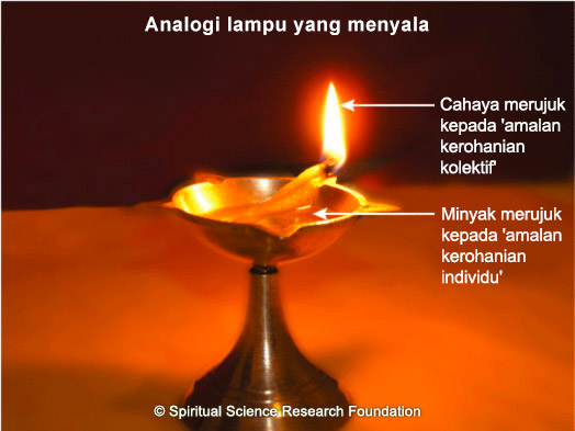 MALAY_Lamp-Analogy