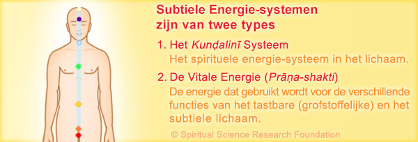 DUTCH_2_Sp-Energy_modified
