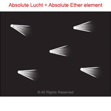 4_-DUTCH_ether