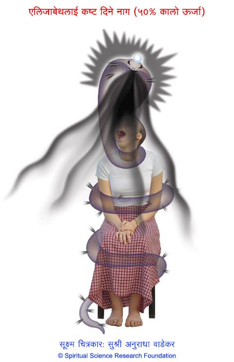 भूतद्वारा आविष्ट हुनुको कारण उत्पन्न भएको उदासीनता हटाउने