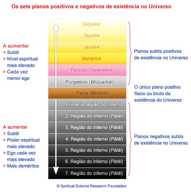 4-PORT-planes-of-existence-spiritual