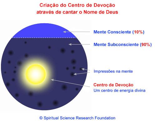 1_-PORT_Devotion-center