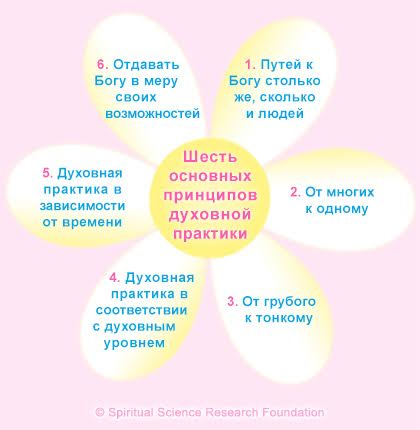 RUS_six_principles