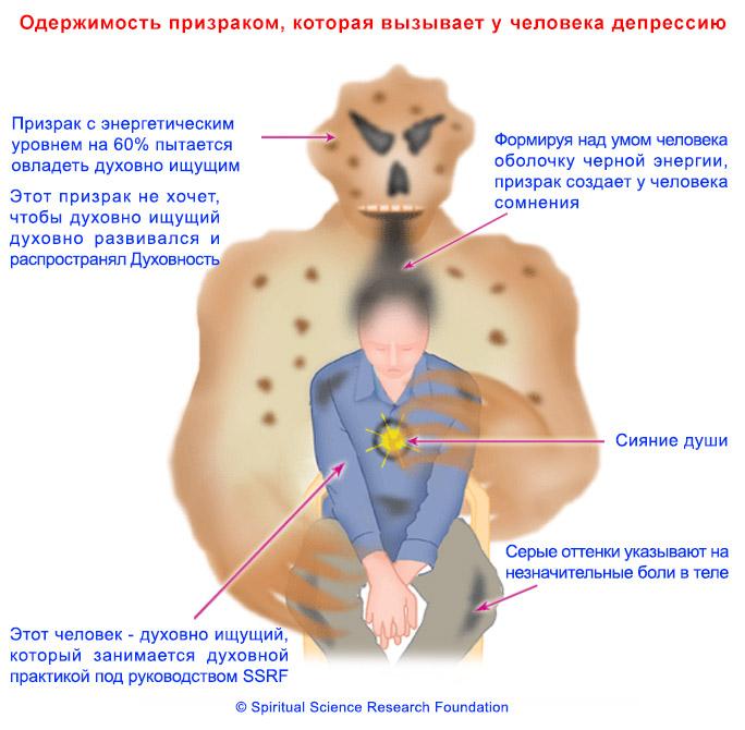 2-RUS-Dep-Large-1