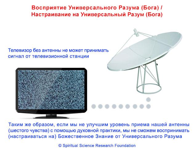 2-RUS-TV-antenna