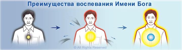 1-RUS_Benefits-of-chanting---landing