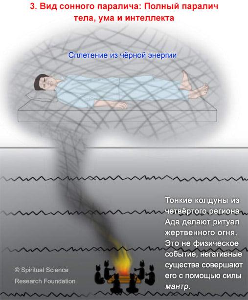 Как духи вызывают паралич сна - тип 3