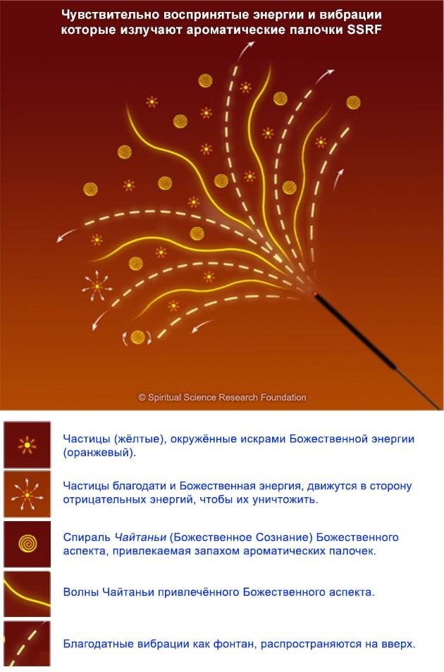 1-RUSS_SSRF incense stick subtle