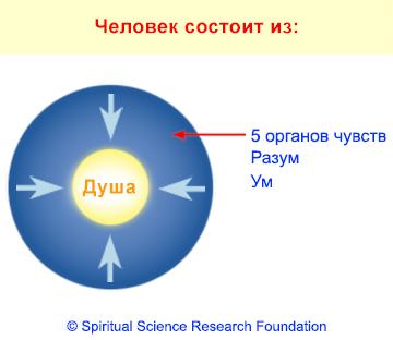 2-RUSS-soul