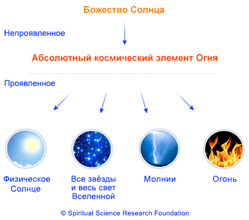 2_RUSS_eclipse