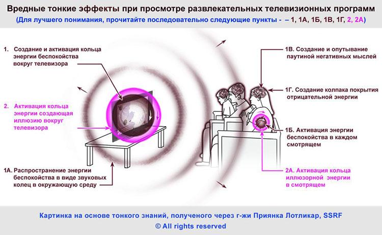 2-russ-tv-negative-2
