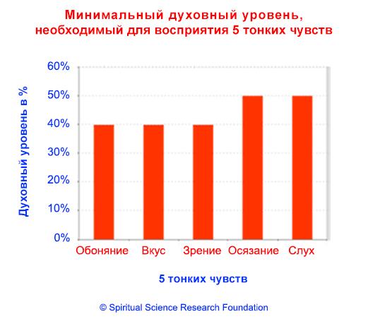 3-russ_table