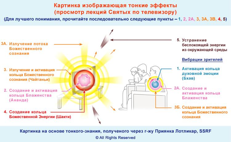 3-russ-tv-positive