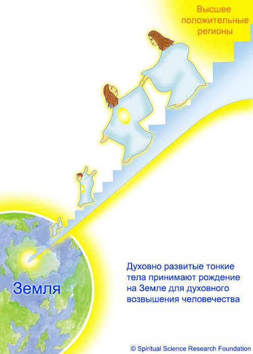 2-RUSS-DivineChildren